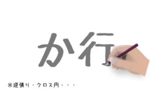 初心者さんが知って得するバイナリーオプション用語集【か行】
