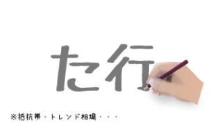 初心者さんが知って得するバイナリーオプション用語集【た行】