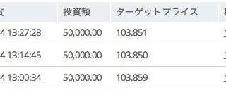 バイナリーオプション攻略ブログ「8/26取引結果」