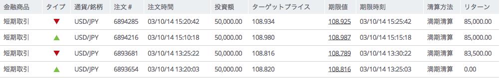 スクリーンショット 2014-10-03 15.51.22