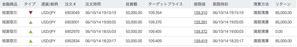 スクリーンショット 2014-10-06 20.01.46のコピー