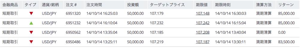 スクリーンショット 2014-10-14 16.15.35のコピー