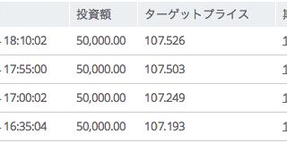 バイナリーオプション攻略法に最適な通貨ペア^^