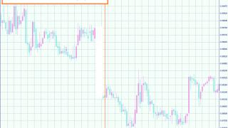 【月朝イチトレード】の検証結果と通貨ペアに関する考察^^