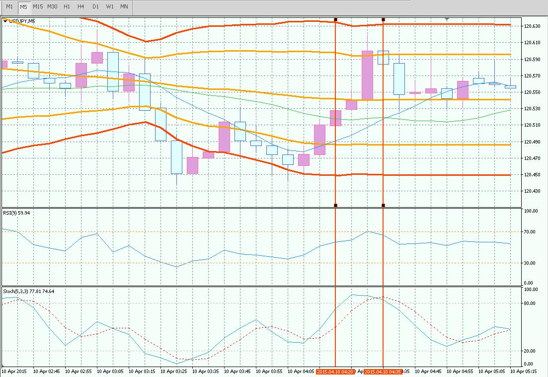 SS 2015-04-10 20.12.32