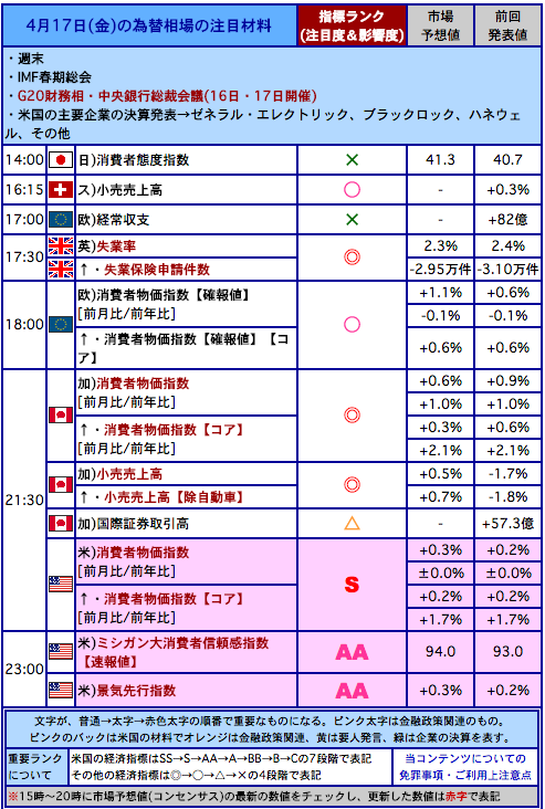 SS 2015-04-17 19.46.40