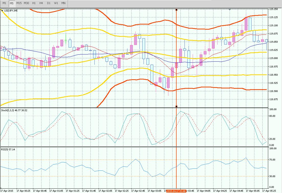 SS 2015-04-17 21.00.54