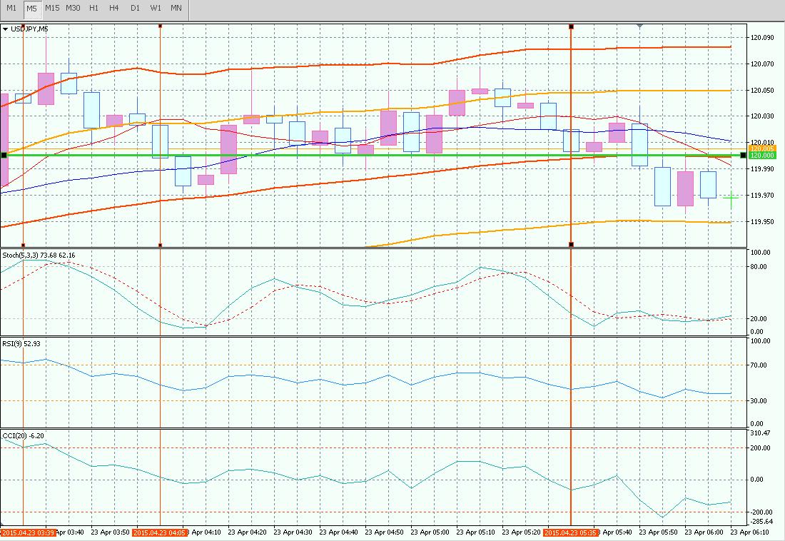 SS 2015-04-23 22.25.52