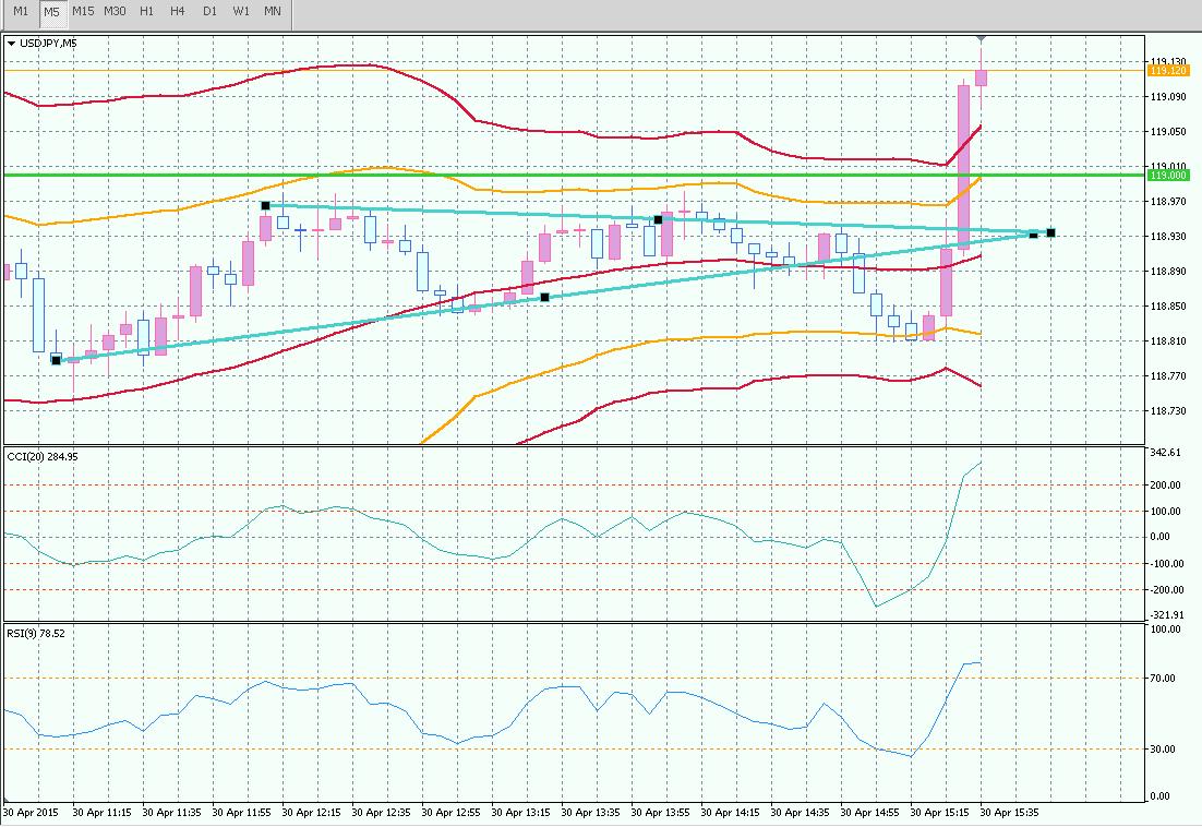 SS 2015-04-30 21.37.21