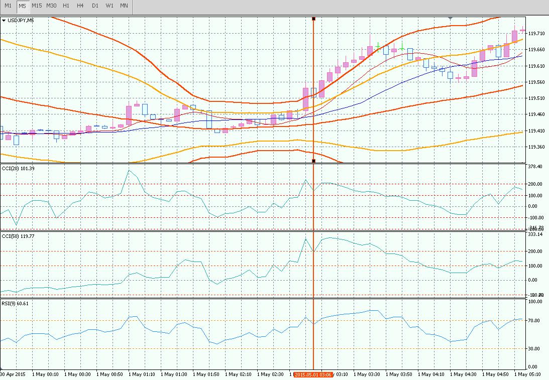 SS 2015-05-01 21.51.05