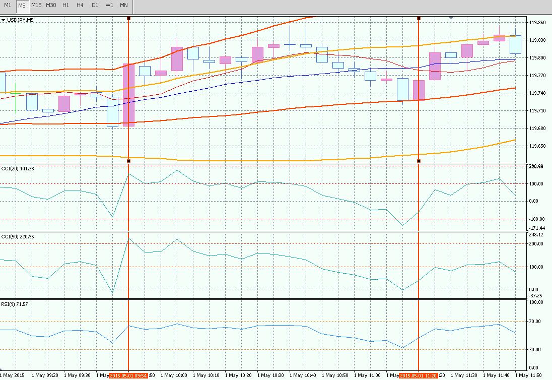 SS 2015-05-01 22.02.54