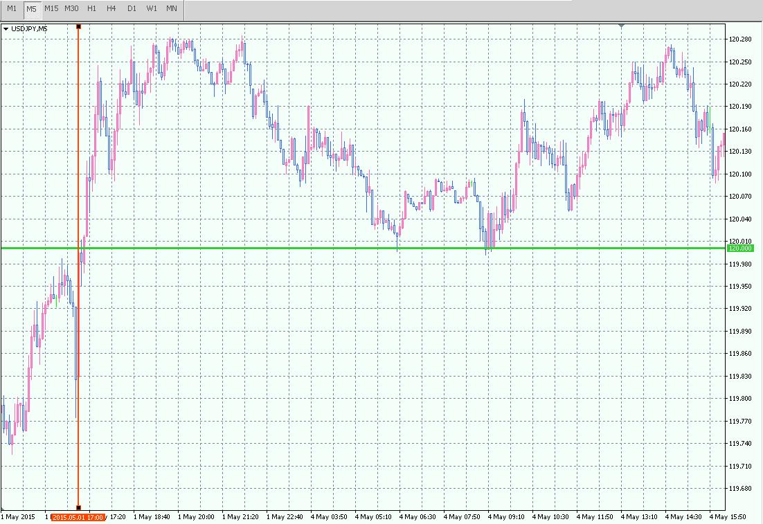 SS 2015-05-07 20.47.39