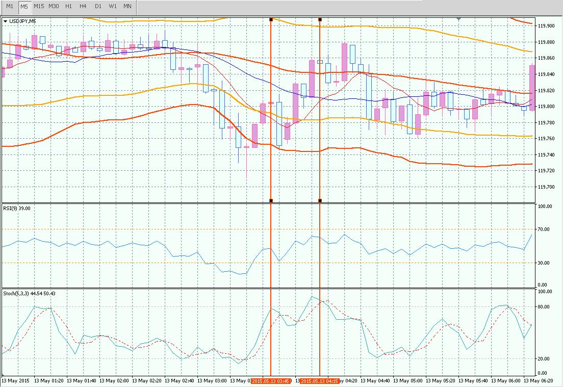 SS 2015-05-13 22.48.21