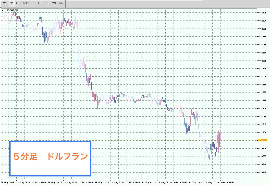 SS 2015-05-14 21.59.41
