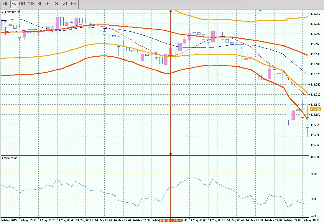 SS 2015-05-14 22.41.50