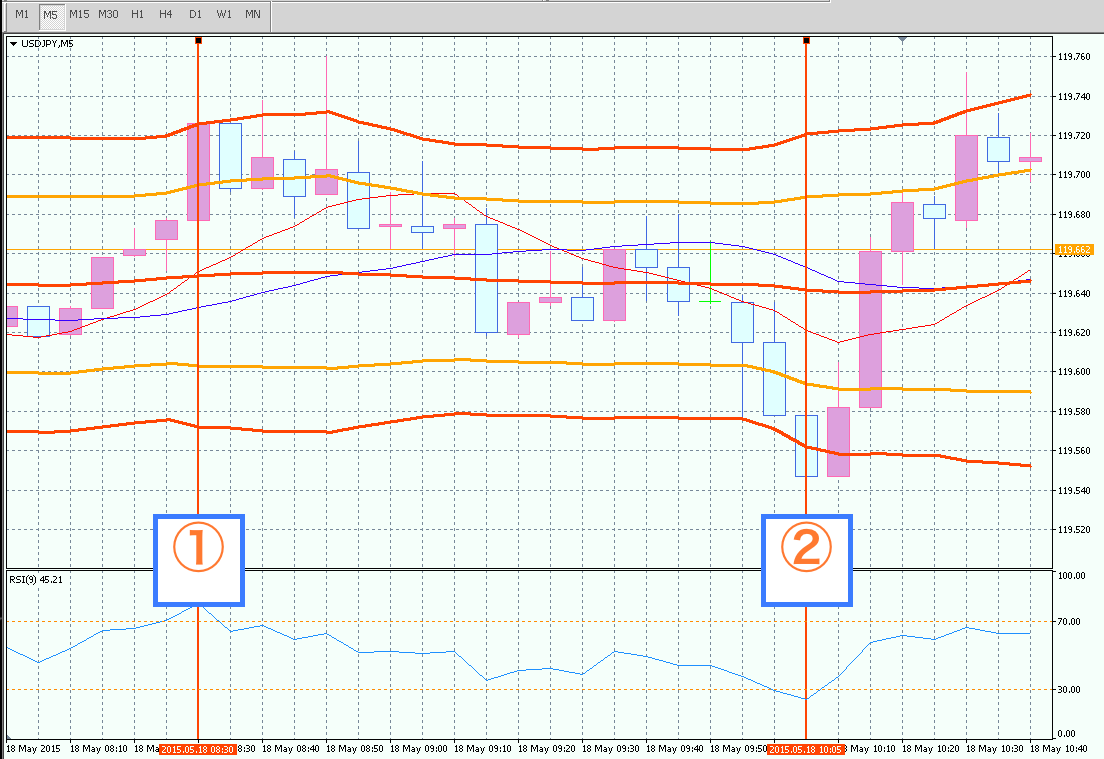 SS 2015-05-18 20.08.47