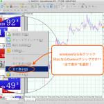 MT5で通貨ペア43種類を表示してバイナリーオプションに活かす方法