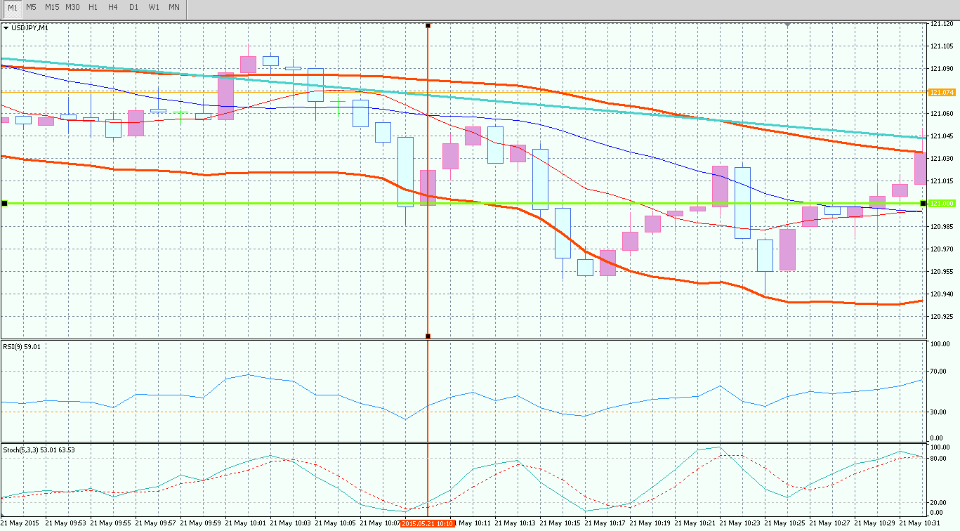 SS 2015-05-21 20.36.21