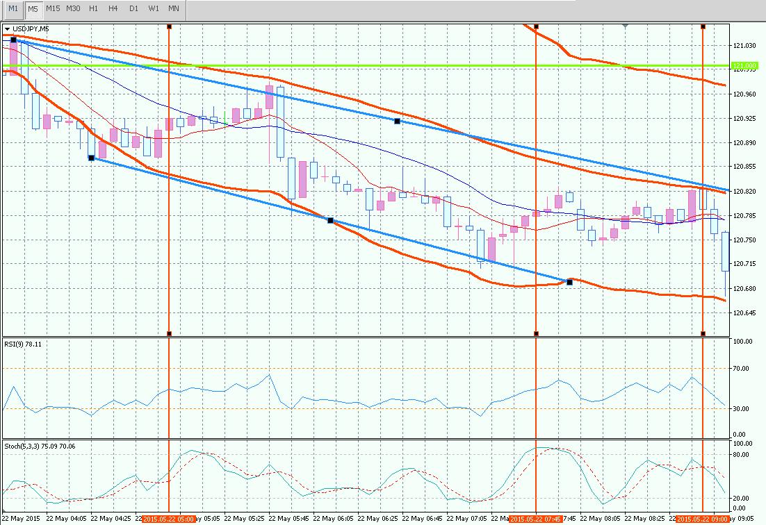 SS 2015-05-22 22.20.48