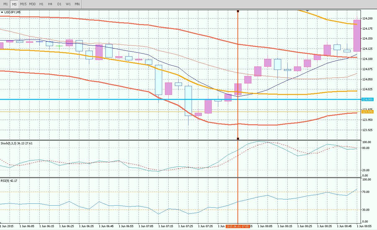 SS 2015-06-01 21.59.41