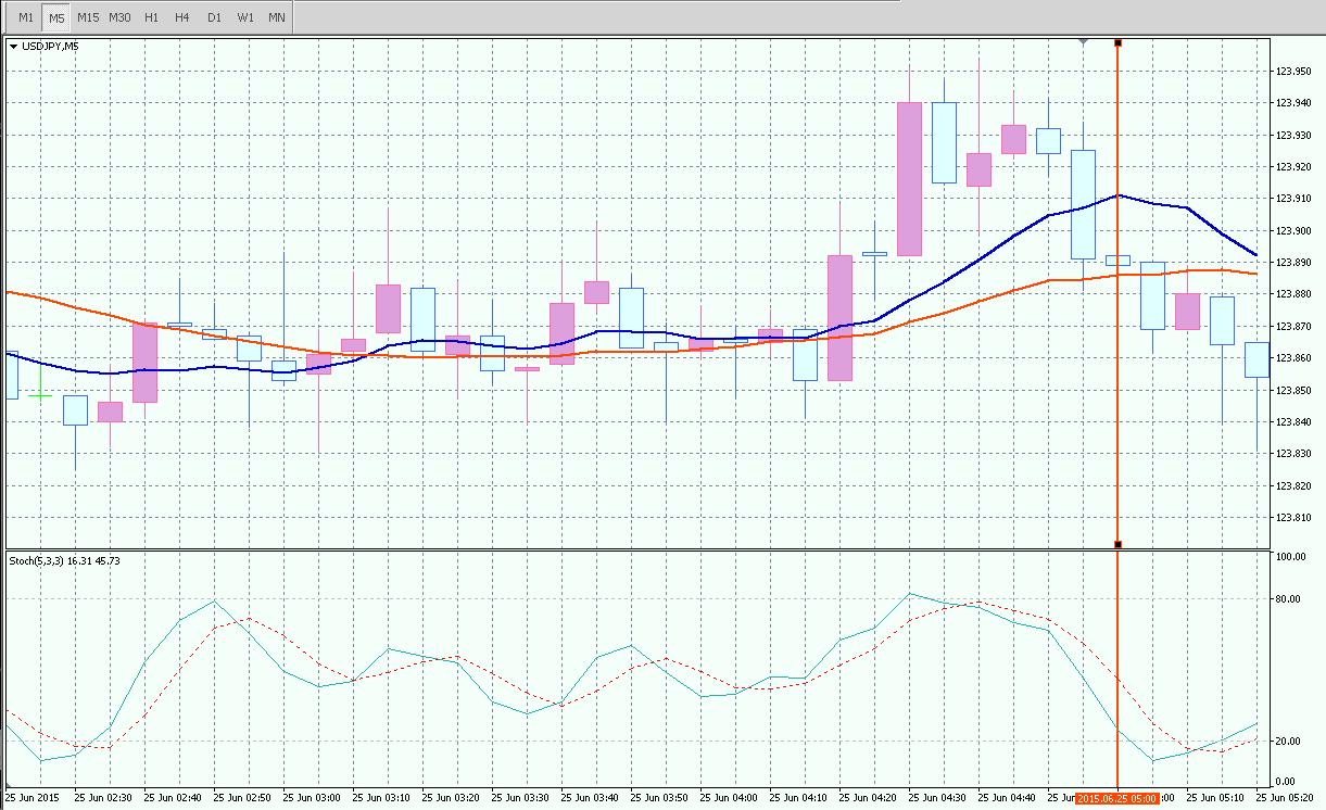 SS 2015-06-25 21.01.00