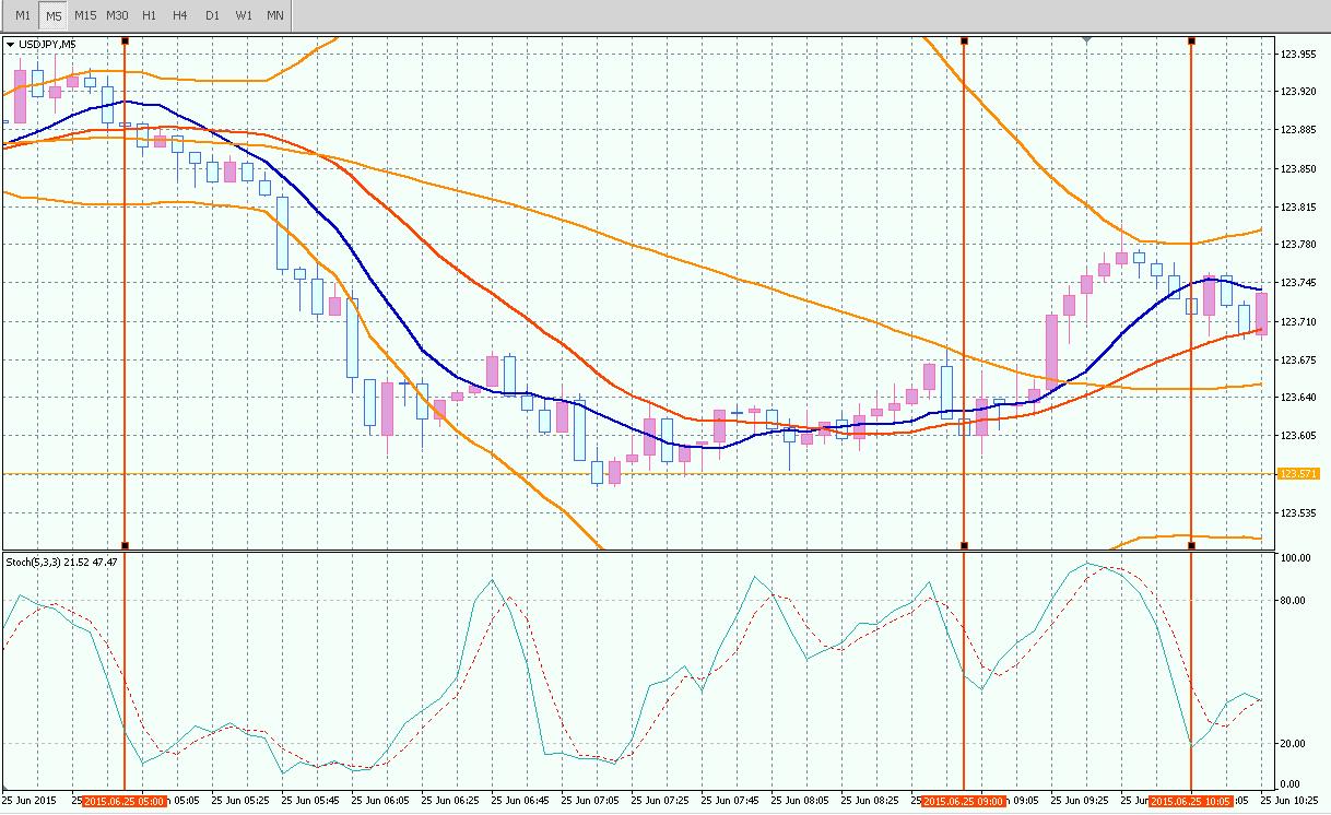 SS 2015-06-25 21.03.06