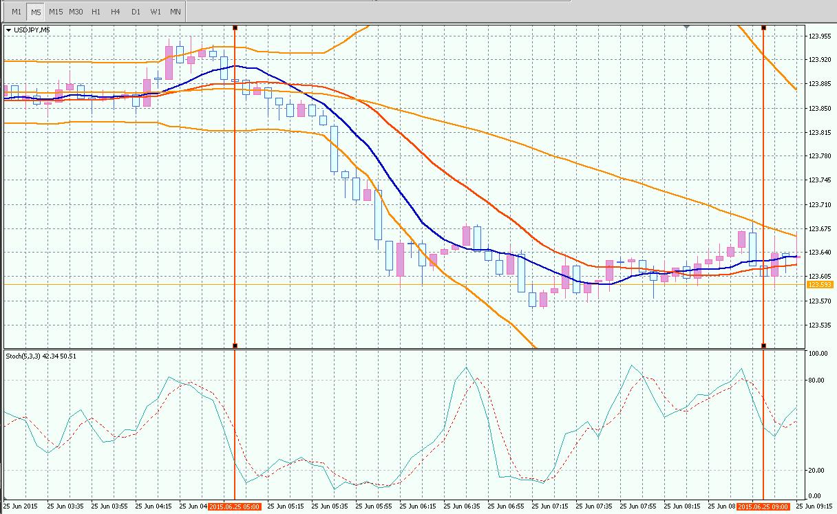 SS 2015-06-25 21.25.48