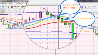 バイナリーオプション攻略法の正しい理解が『1日10万円利益』への最短距離!