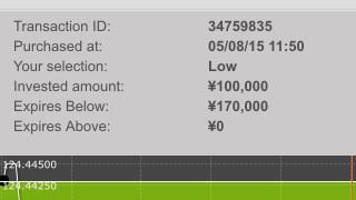 スマホバイナリーオプショントレード初心者かおり!早くもコツを掴む!トレード利益14万円でした^^