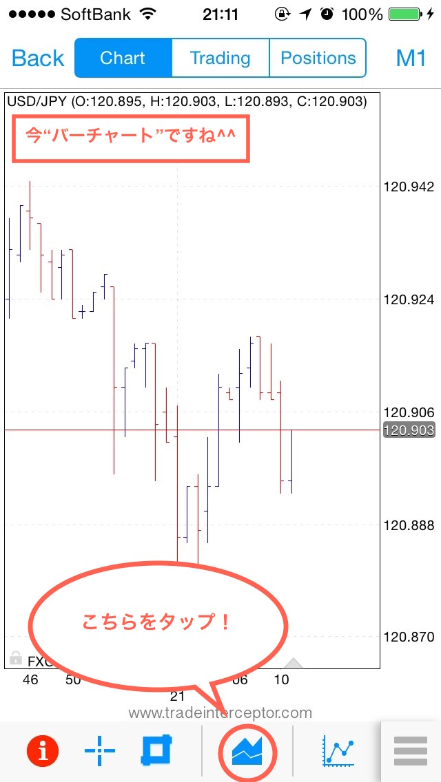 Trade Interceptorバーチャート