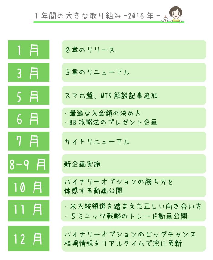 2016torikumi
