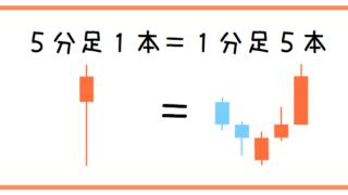 バイナリーオプショントレードの精度を上げる時間軸の概念とは?