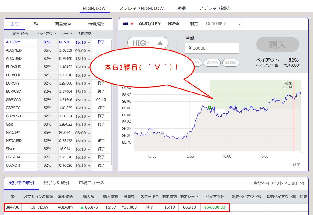 トレード2回目豪ドル円ブローカー勝利画面