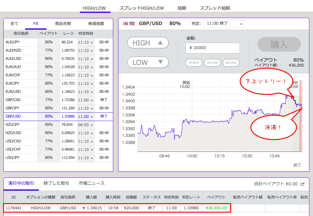 1220トレード①GBP/USD5分足勝ち