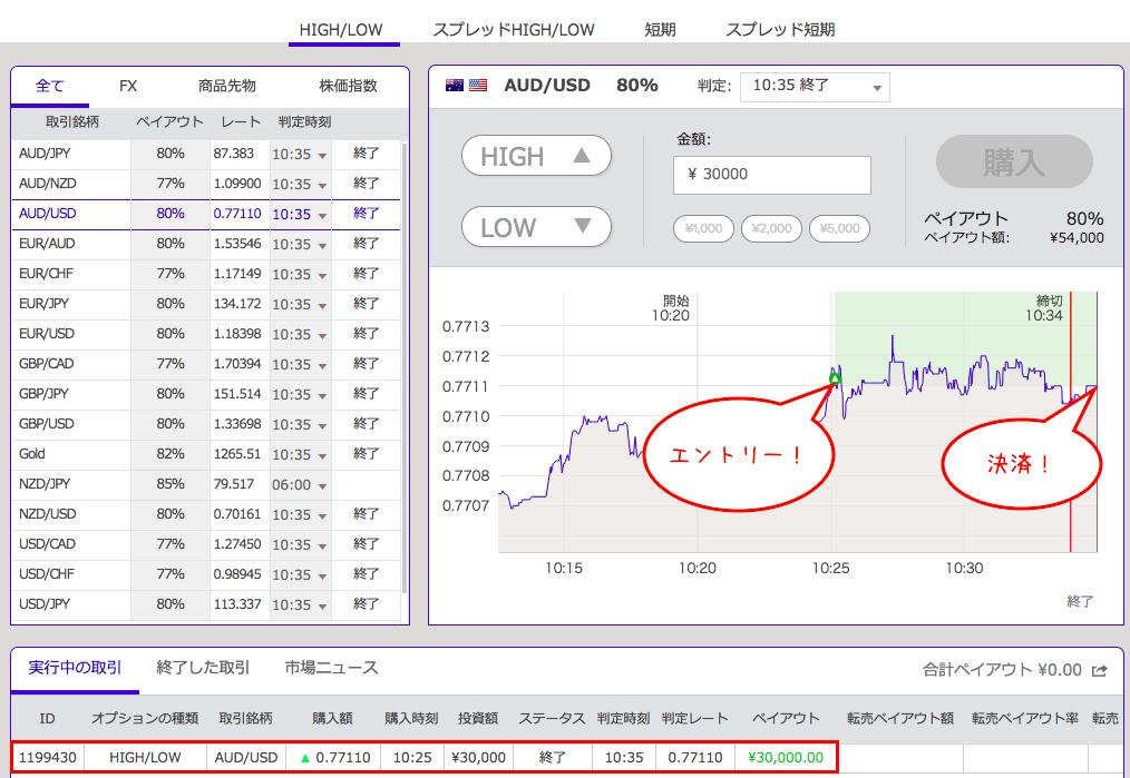 1222トレード①AUD/USDブローカー画面引き分け